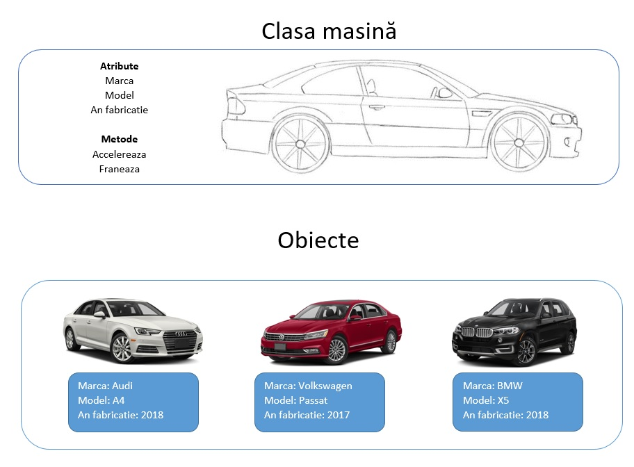 exemplu_clasa1